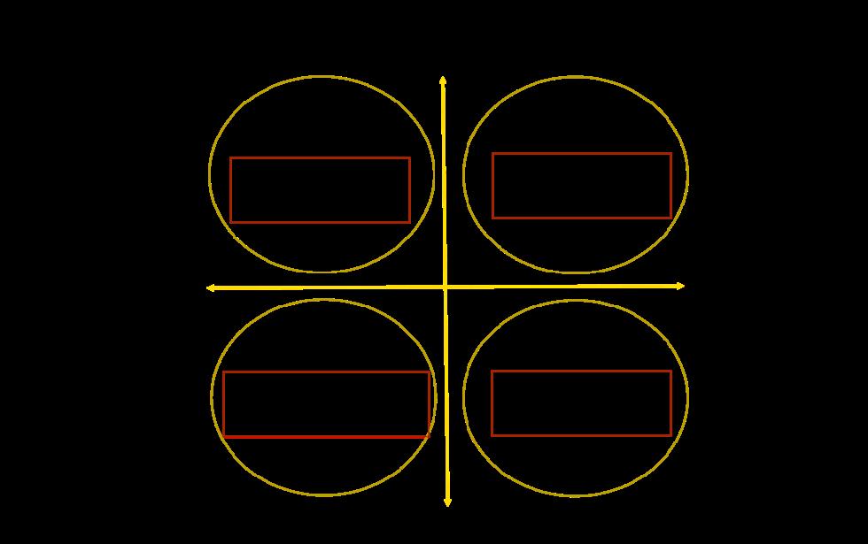 Figur 1 ledelse og styringsformer- ledelse på norsk